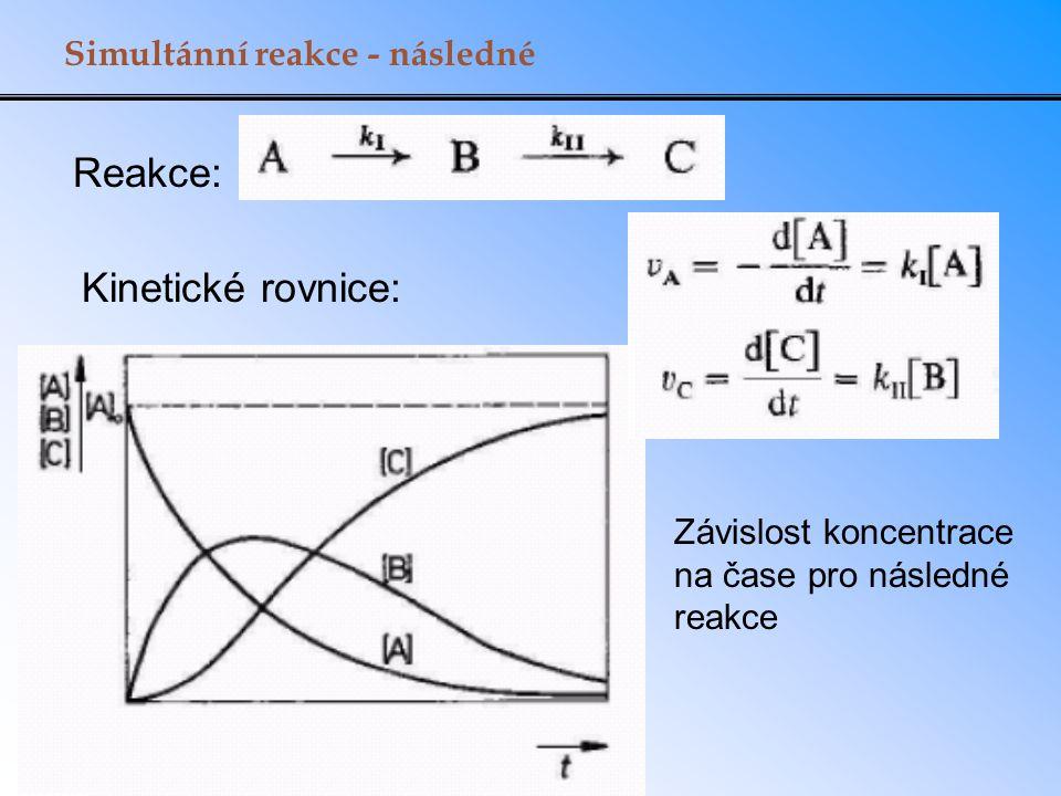 Simultánní reakce - následné Závislost koncentrace na čase pro následné reakce Reakce: Kinetické rovnice: