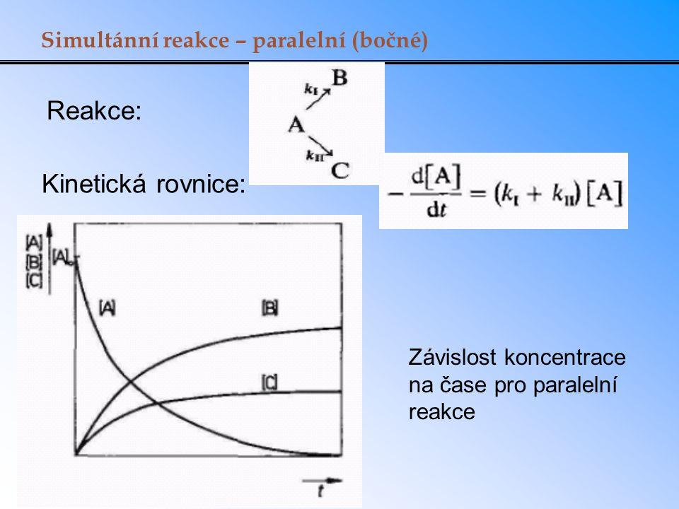 Simultánní reakce – paralelní (bočné) Reakce: Kinetická rovnice: Závislost koncentrace na čase pro paralelní reakce