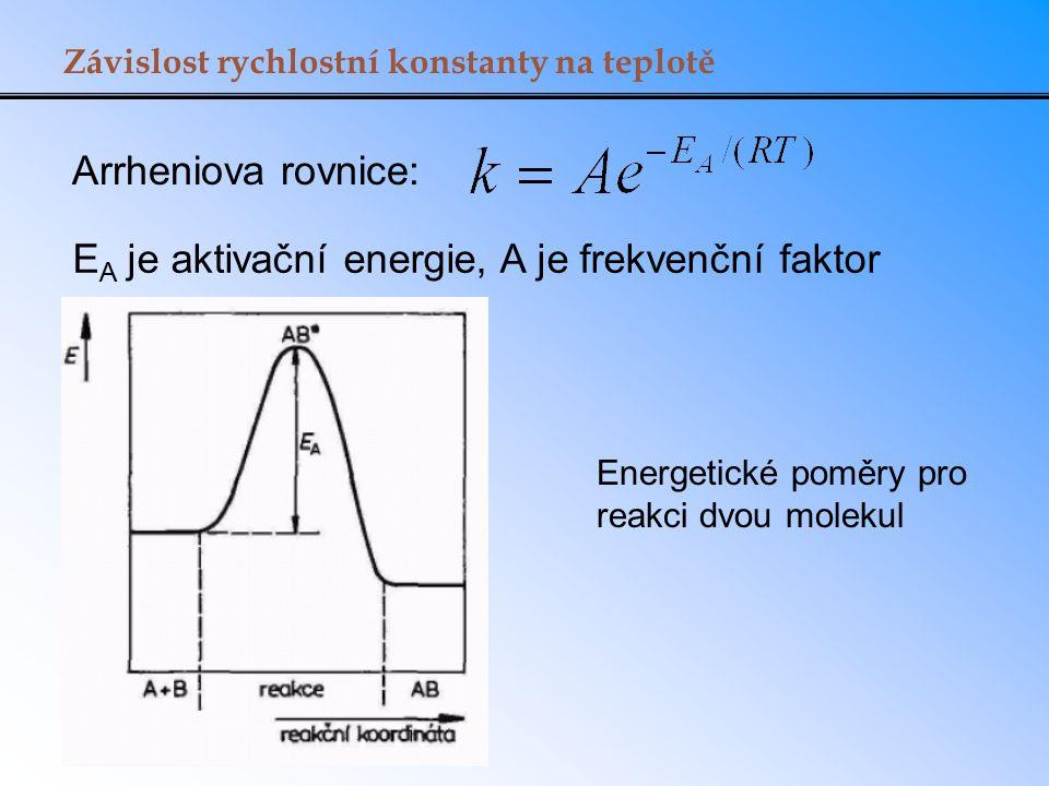 Závislost rychlostní konstanty na teplotě Arrheniova rovnice: E A je aktivační energie, A je frekvenční faktor Energetické poměry pro reakci dvou mole