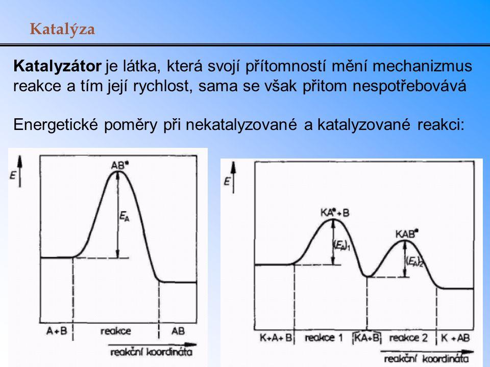 Katalýza Katalyzátor je látka, která svojí přítomností mění mechanizmus reakce a tím její rychlost, sama se však přitom nespotřebovává Energetické pom