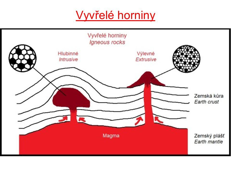 Hlubinné vyvřelé horniny Magma tuhne pomalu pod povrchem Země. Vznikají velké krystaly 1.Žula