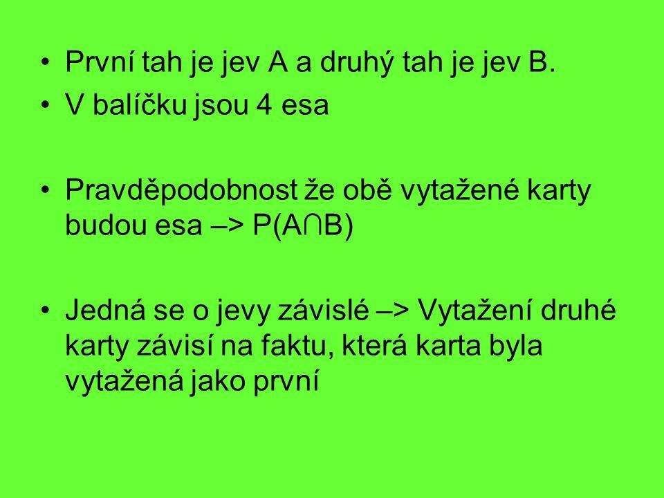 První tah je jev A a druhý tah je jev B. V balíčku jsou 4 esa Pravděpodobnost že obě vytažené karty budou esa –> P(A∩B) Jedná se o jevy závislé –> Vyt