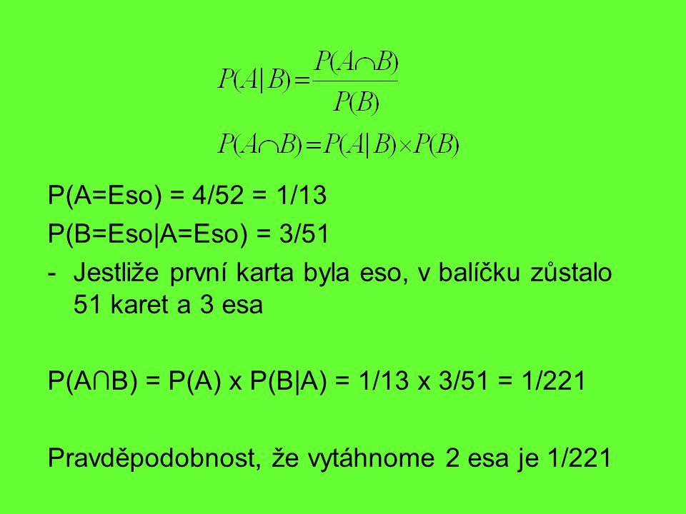 P(A=Eso) = 4/52 = 1/13 P(B=Eso|A=Eso) = 3/51 -Jestliže první karta byla eso, v balíčku zůstalo 51 karet a 3 esa P(A∩B) = P(A) x P(B|A) = 1/13 x 3/51 =