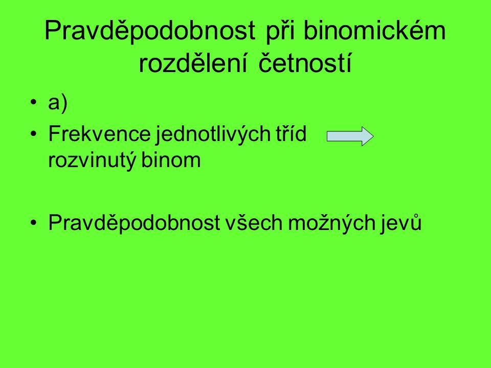 Pravděpodobnost při binomickém rozdělení četností a) Frekvence jednotlivých tříd rozvinutý binom Pravděpodobnost všech možných jevů