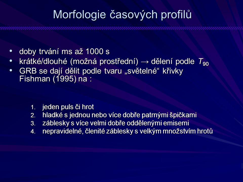 """Morfologie časových profilů doby trvání ms až 1000 s doby trvání ms až 1000 s krátké/dlouhé (možná prostřední) → dělení podle T 90 krátké/dlouhé (možná prostřední) → dělení podle T 90 GRB se dají dělit podle tvaru """"světelné křivky Fishman (1995) na : GRB se dají dělit podle tvaru """"světelné křivky Fishman (1995) na : 1."""