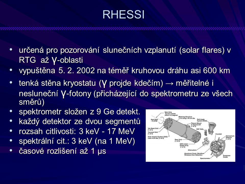 RHESSI určená pro pozorování slunečních vzplanutí (solar flares) v RTG až γ -oblasti určená pro pozorování slunečních vzplanutí (solar flares) v RTG až γ -oblasti vypuštěna 5.