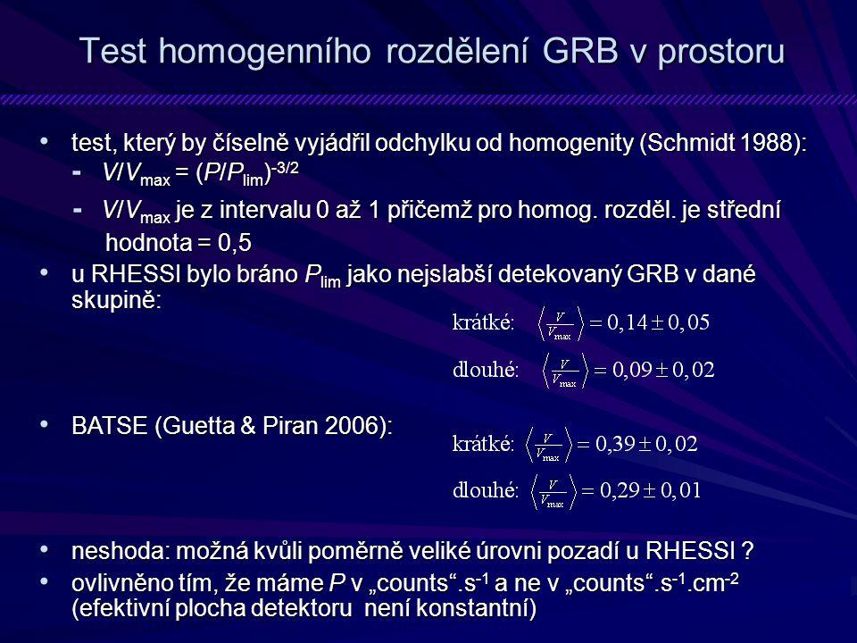 Test homogenního rozdělení GRB v prostoru test, který by číselně vyjádřil odchylku od homogenity (Schmidt 1988): - V/V max = (P/P lim ) -3/2 test, který by číselně vyjádřil odchylku od homogenity (Schmidt 1988): - V/V max = (P/P lim ) -3/2 - V/V max je z intervalu 0 až 1 přičemž pro homog.