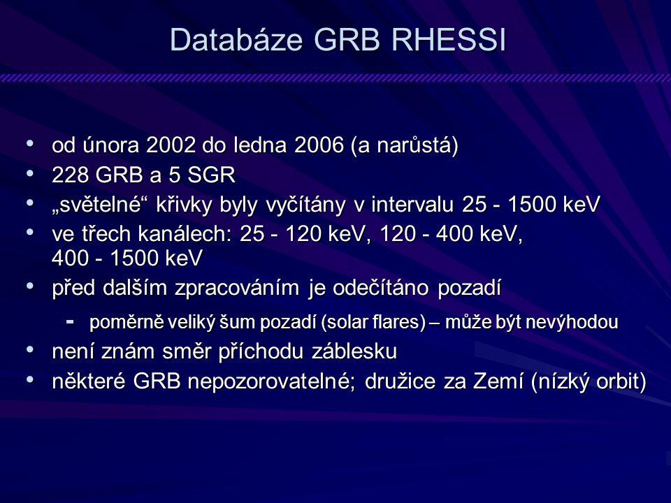 """Databáze GRB RHESSI od února 2002 do ledna 2006 (a narůstá) od února 2002 do ledna 2006 (a narůstá) 228 GRB a 5 SGR 228 GRB a 5 SGR """"světelné křivky byly vyčítány v intervalu 25 - 1500 keV """"světelné křivky byly vyčítány v intervalu 25 - 1500 keV ve třech kanálech: 25 - 120 keV, 120 - 400 keV, 400 - 1500 keV ve třech kanálech: 25 - 120 keV, 120 - 400 keV, 400 - 1500 keV před dalším zpracováním je odečítáno pozadí před dalším zpracováním je odečítáno pozadí - poměrně veliký šum pozadí (solar flares) – může být nevýhodou není znám směr příchodu záblesku není znám směr příchodu záblesku některé GRB nepozorovatelné; družice za Zemí (nízký orbit) některé GRB nepozorovatelné; družice za Zemí (nízký orbit)"""
