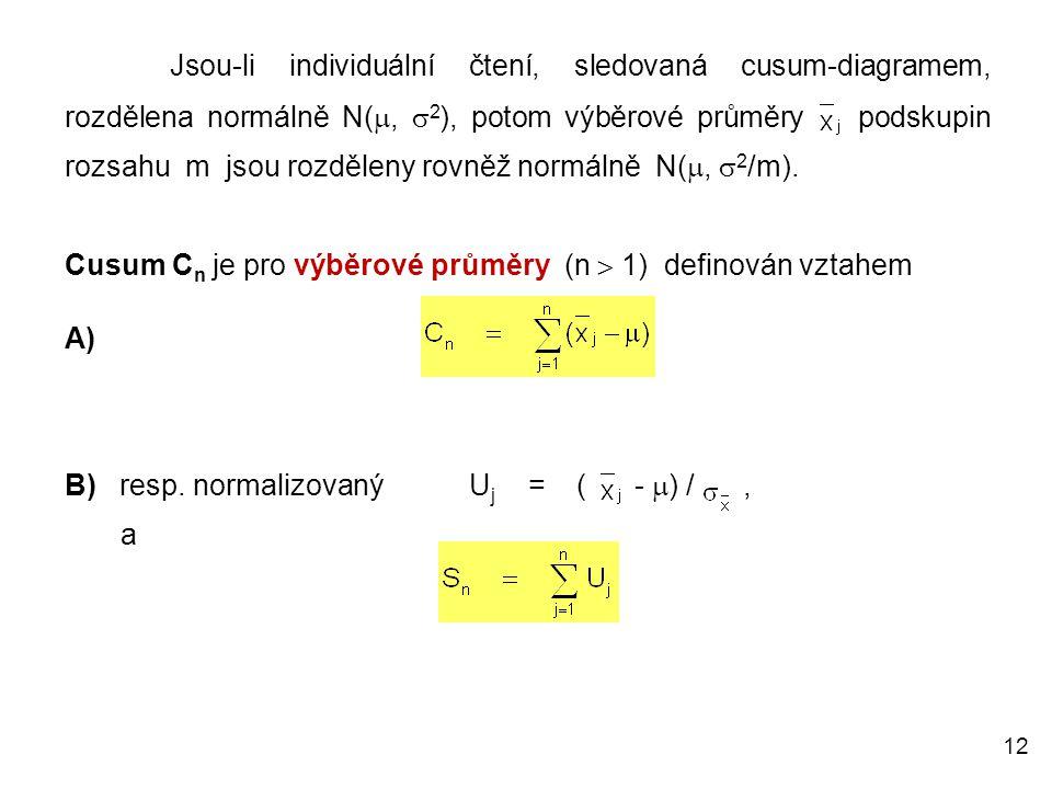 12 Jsou-li individuální čtení, sledovaná cusum-diagramem, rozdělena normálně N( ,  2 ), potom výběrové průměry podskupin rozsahu m jsou rozděleny ro