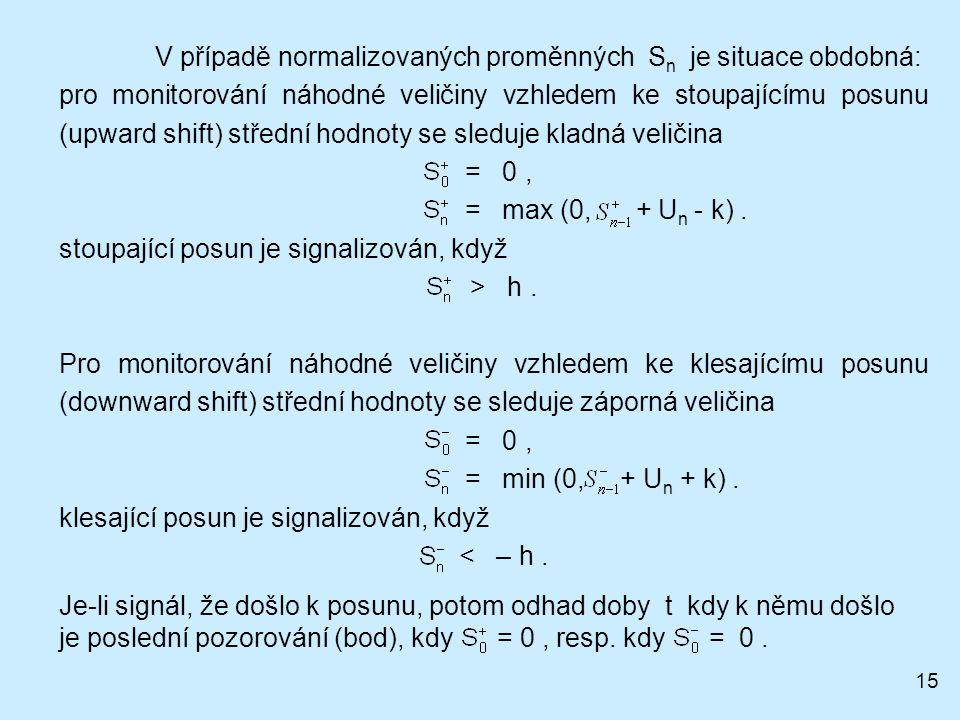 15 V případě normalizovaných proměnných S n je situace obdobná: pro monitorování náhodné veličiny vzhledem ke stoupajícímu posunu (upward shift) střed