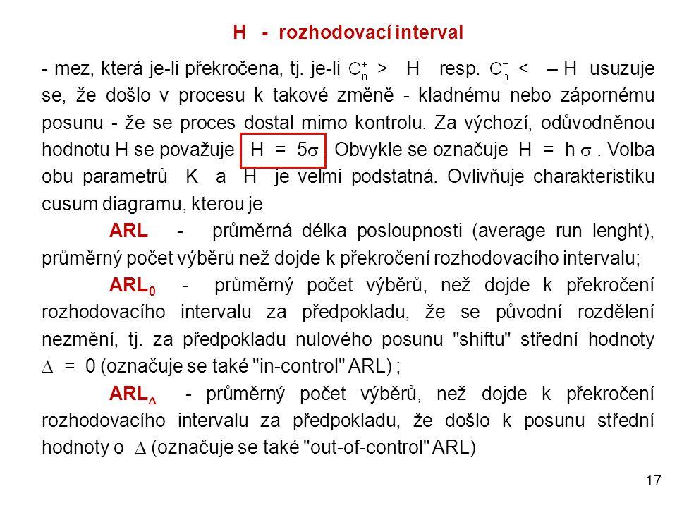 17 H - rozhodovací interval - mez, která je-li překročena, tj. je-li > H resp. < – H usuzuje se, že došlo v procesu k takové změně - kladnému nebo záp