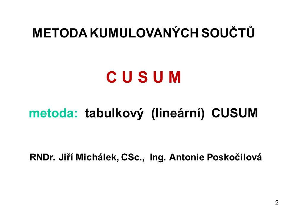 2 METODA KUMULOVANÝCH SOUČTŮ C U S U M metoda: tabulkový (lineární) CUSUM RNDr. Jiří Michálek, CSc., Ing. Antonie Poskočilová