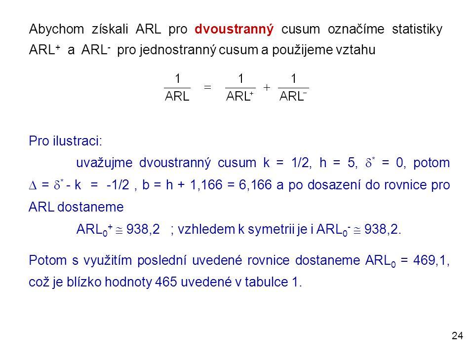 24 Pro ilustraci: uvažujme dvoustranný cusum k = 1/2, h = 5,  * = 0, potom  =  * - k = -1/2, b = h + 1,166 = 6,166 a po dosazení do rovnice pro ARL