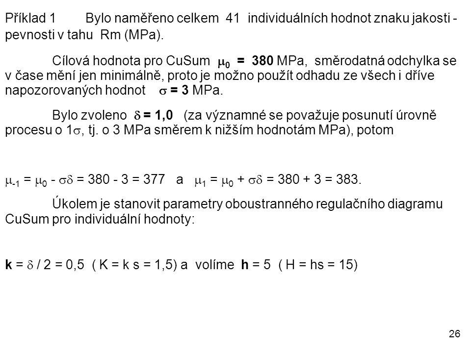 26 Příklad 1 Bylo naměřeno celkem 41 individuálních hodnot znaku jakosti - pevnosti v tahu Rm (MPa). Cílová hodnota pro CuSum  0 = 380 MPa, směrodatn