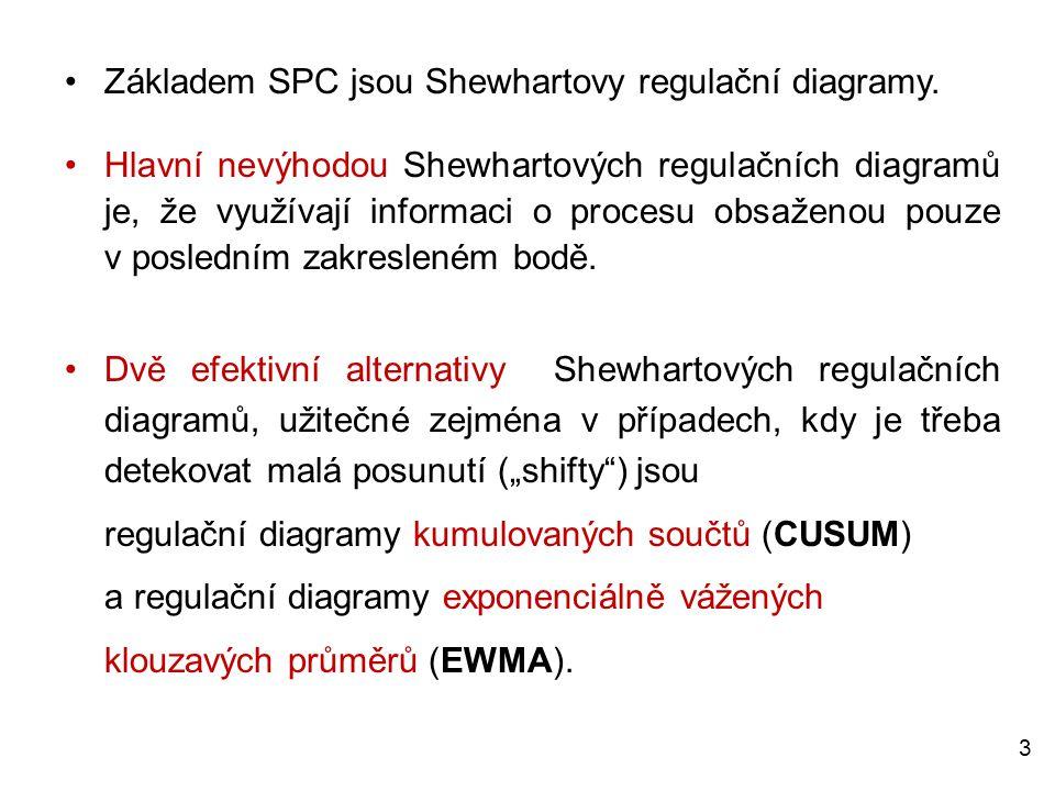 3 Základem SPC jsou Shewhartovy regulační diagramy. Hlavní nevýhodou Shewhartových regulačních diagramů je, že využívají informaci o procesu obsaženou