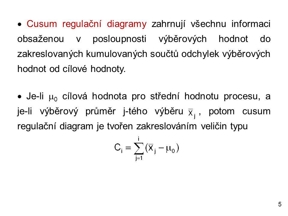 6 Nechť x j je j-té pozorování procesu.
