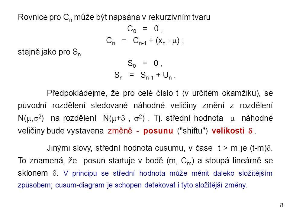 9 Příklad  0 = 10, n = 1,  = 1,0 Máme zájem detekovat posun 1.0  = 1.0(1.0) = 1.0 (  = 1,0) Střední hodnota procesu, která je již mimo kontrolu:  1 = 10 + 1 = 11 K =  /2 = 1/2 a H = 5  = 5 (doporučováno) Rovnice statistik jsou potom:
