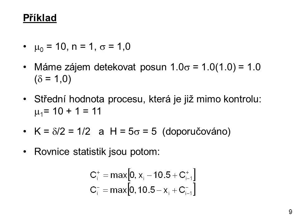 9 Příklad  0 = 10, n = 1,  = 1,0 Máme zájem detekovat posun 1.0  = 1.0(1.0) = 1.0 (  = 1,0) Střední hodnota procesu, která je již mimo kontrolu: 