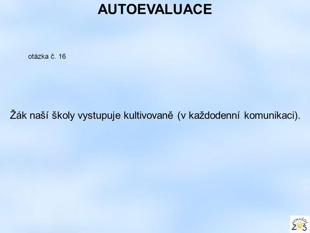AUTOEVALUACE otázka č. 16 Žák naší školy vystupuje kultivovaně (v každodenní komunikaci).