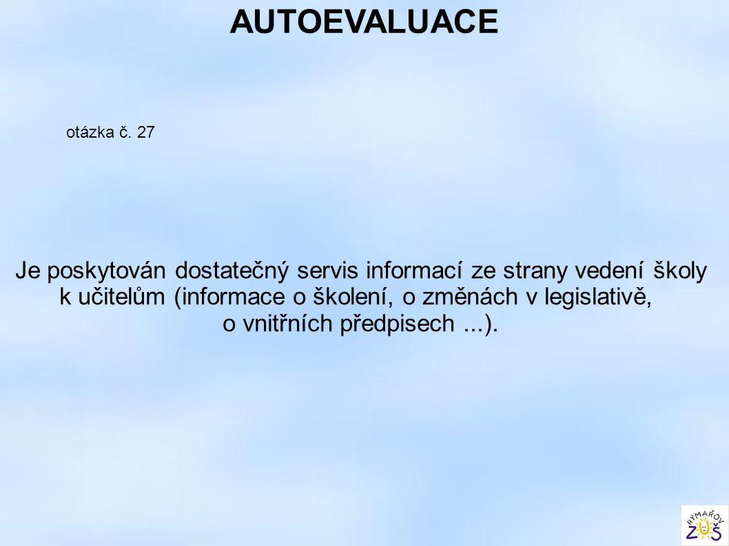 AUTOEVALUACE otázka č. 27 Je poskytován dostatečný servis informací ze strany vedení školy k učitelům (informace o školení, o změnách v legislativě, o