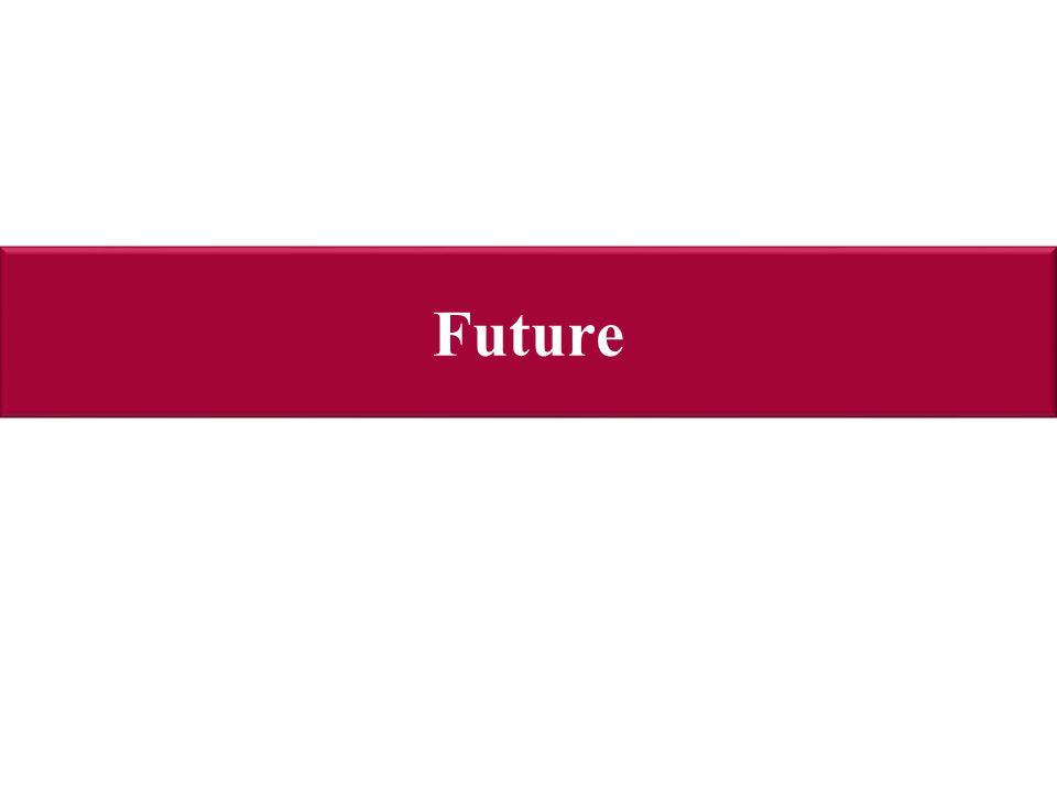 Budoucnost můžeme vyjádřit několika způsoby.I will go to bed early today.