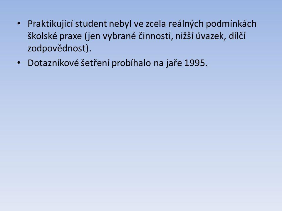 Praktikující student nebyl ve zcela reálných podmínkách školské praxe (jen vybrané činnosti, nižší úvazek, dílčí zodpovědnost). Dotazníkové šetření pr