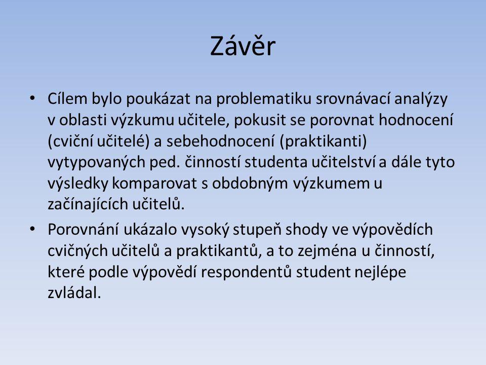 Závěr Cílem bylo poukázat na problematiku srovnávací analýzy v oblasti výzkumu učitele, pokusit se porovnat hodnocení (cviční učitelé) a sebehodnocení