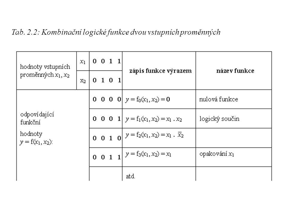 Počet logických funkcí velmi rychle roste s počtem vstupních proměnných.