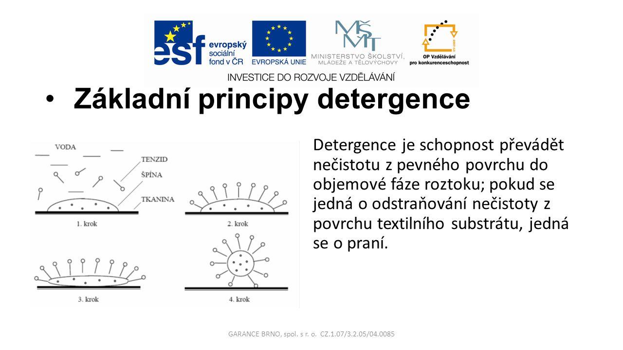 Základní principy detergence Detergence je schopnost převádět nečistotu z pevného povrchu do objemové fáze roztoku; pokud se jedná o odstraňování neči