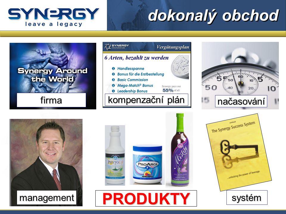 kompenzační plán načasování dokonalý obchod PRODUKTY systém management firma