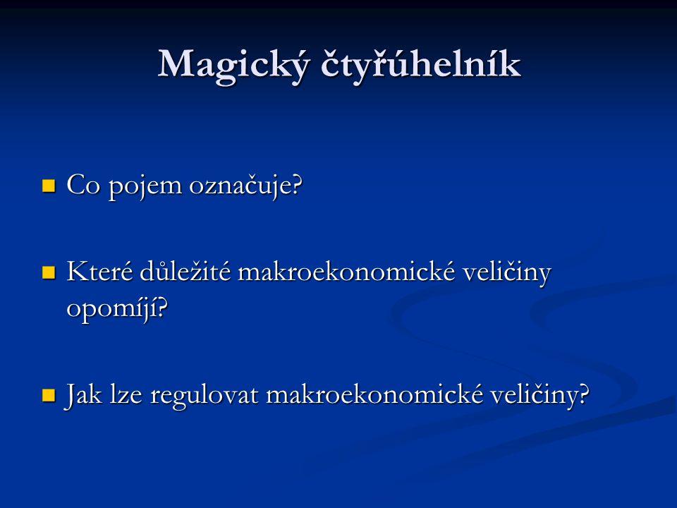 Magický čtyřúhelník Co pojem označuje? Co pojem označuje? Které důležité makroekonomické veličiny opomíjí? Které důležité makroekonomické veličiny opo