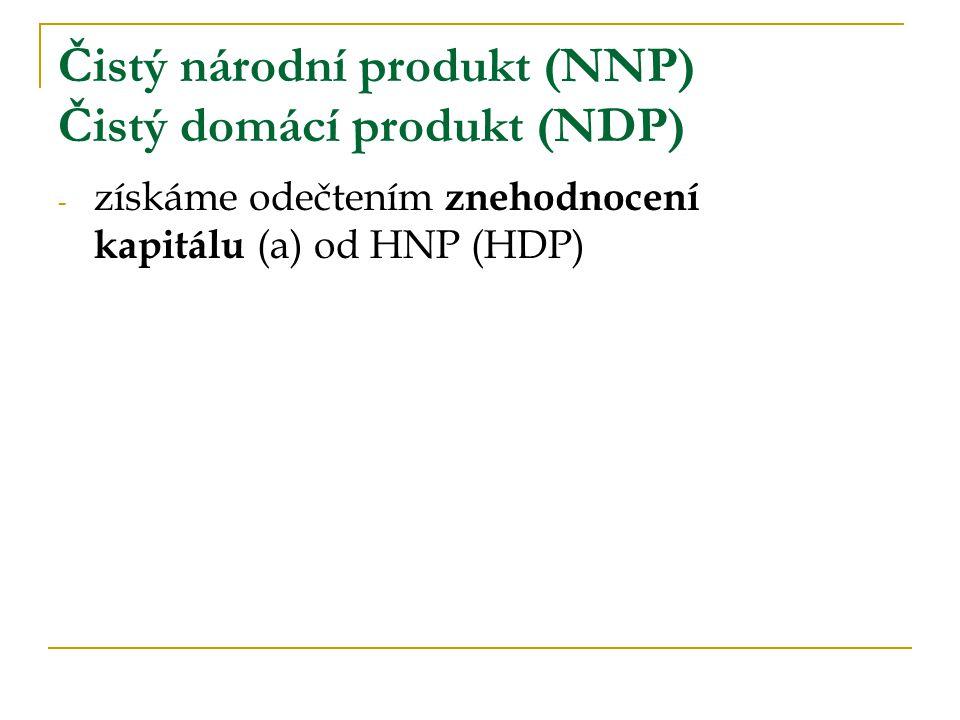 Čistý národní produkt (NNP) Čistý domácí produkt (NDP) - získáme odečtením znehodnocení kapitálu (a) od HNP (HDP)