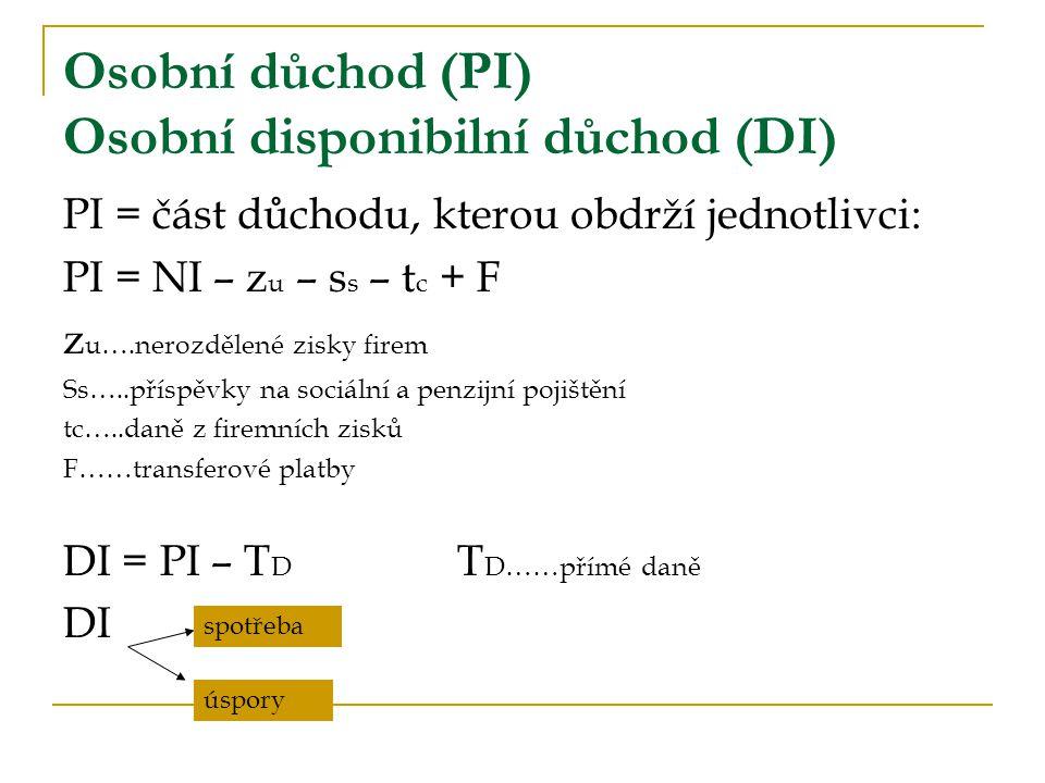 Osobní důchod (PI) Osobní disponibilní důchod (DI) PI = část důchodu, kterou obdrží jednotlivci: PI = NI – z u – s s – t c + F z u….nerozdělené zisky