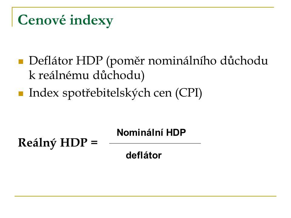 Cenové indexy Deflátor HDP (poměr nominálního důchodu k reálnému důchodu) Index spotřebitelských cen (CPI) Reálný HDP = Nominální HDP deflátor