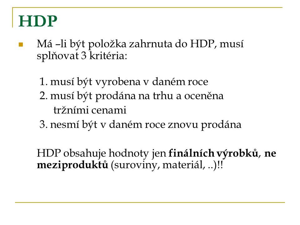 Hrubý domácí produkt ČR