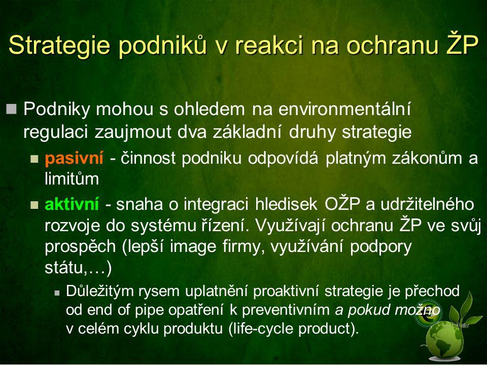 Strategie podniků v reakci na ochranu ŽP Podniky mohou s ohledem na environmentální regulaci zaujmout dva základní druhy strategie pasivní - činnost p