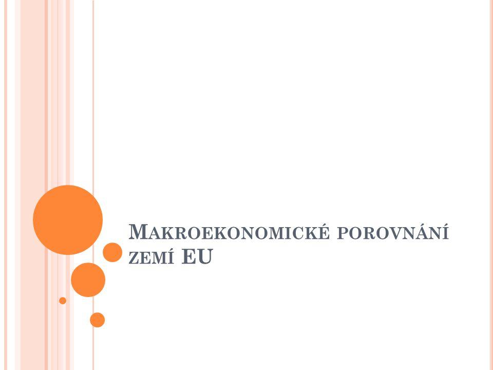 D OŠLO K O SLABENÍ MĚNOVÉHO KURZU K HLADINĚ 27 K Č ZA EURO Což povede k vyšším cenám věcí z dovozu, což podpoří poptávku po zboží domácího původu.