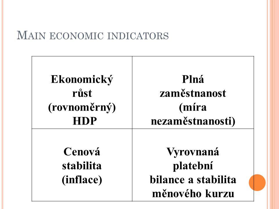 P RO DOSAHOVÁNÍ TĚCHTO CÍLŮ JSOU K DISPOZICI DVĚ SKUPINY NÁSTROJŮ : monetární politika – ČNB fiskální politika – především stanovení daní jako základního zdroje příjmu do Veřejného rozpočtu a určení vládních výdajů - vláda