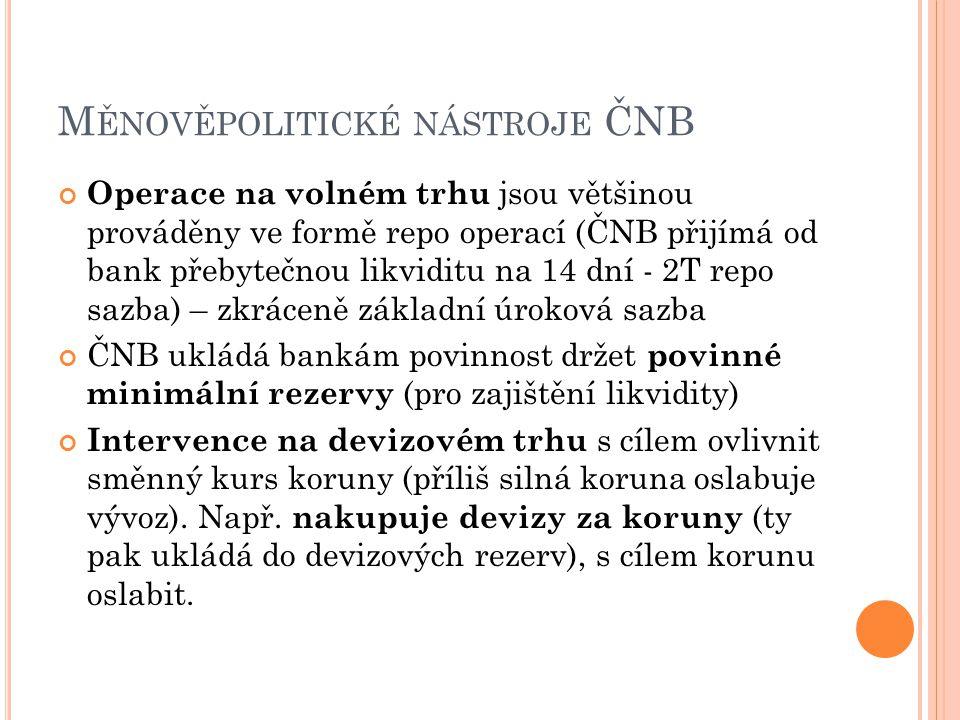 I NTERVENCE ČNB NA DEVIZOVÉM / MĚNOVÉM TRHU Česká ekonomika prošla v posledních dvou letech obdobím hospodářského útlumu, který se nepříznivě odrazil v nárůstu nezaměstnanosti, v poklesu příjmů a spotřeby domácností, stejně jako zisků a investic firem.