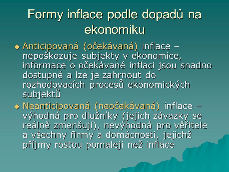 Formy inflace podle dopadů na ekonomiku  Anticipovaná (očekávaná) inflace – nepoškozuje subjekty v ekonomice, informace o očekávané inflaci jsou snad