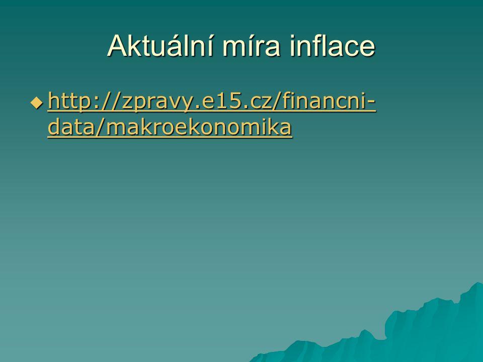 Aktuální míra inflace  http://zpravy.e15.cz/financni- data/makroekonomika http://zpravy.e15.cz/financni- data/makroekonomika http://zpravy.e15.cz/fin