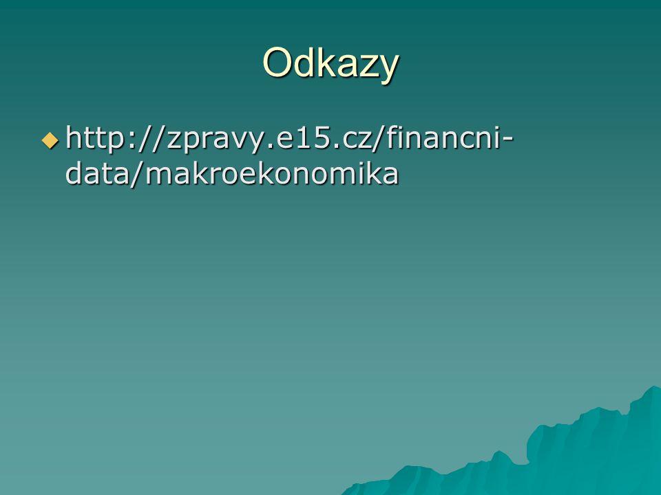 Odkazy  http://zpravy.e15.cz/financni- data/makroekonomika