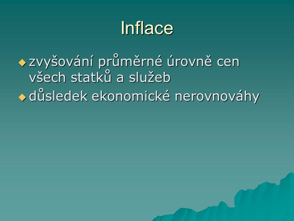 Inflace  zvyšování průměrné úrovně cen všech statků a služeb  důsledek ekonomické nerovnováhy