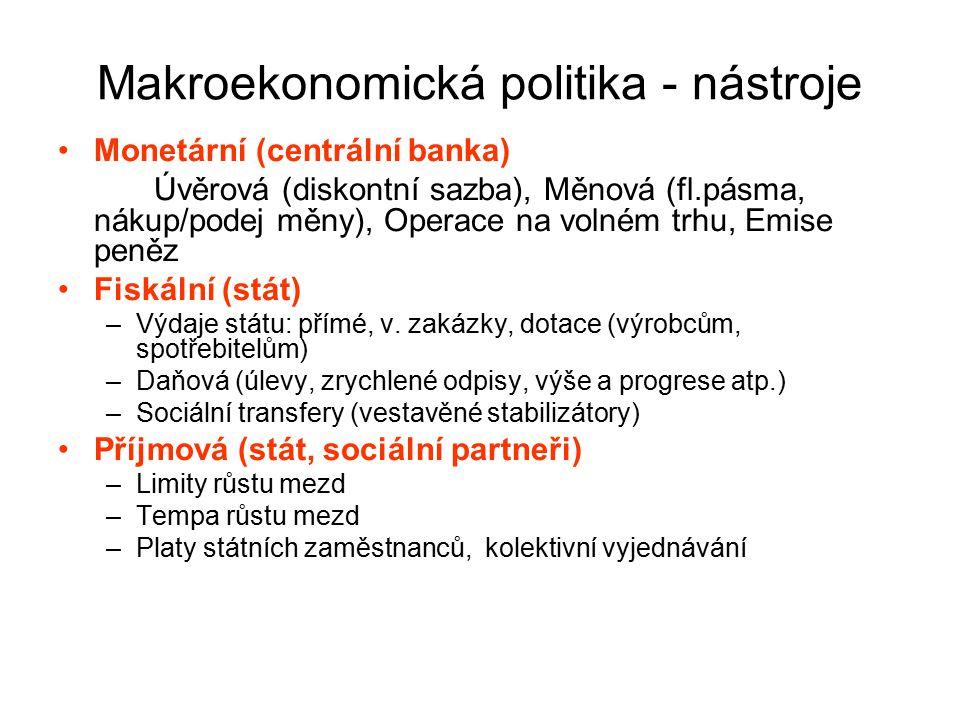 Makroekonomická politika - nástroje Monetární (centrální banka) Úvěrová (diskontní sazba), Měnová (fl.pásma, nákup/podej měny), Operace na volném trhu