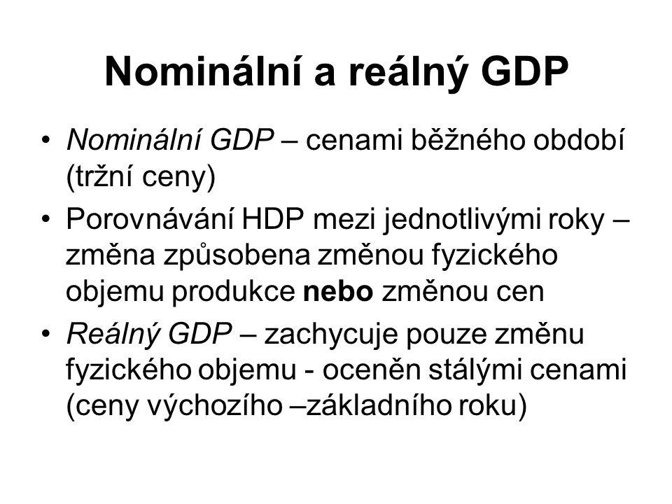 Nominální a reálný GDP Nominální GDP – cenami běžného období (tržní ceny) Porovnávání HDP mezi jednotlivými roky – změna způsobena změnou fyzického ob
