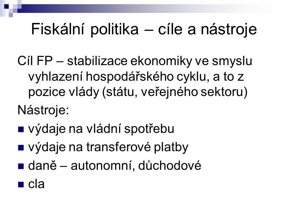 Fiskální politika – cíle a nástroje Cíl FP – stabilizace ekonomiky ve smyslu vyhlazení hospodářského cyklu, a to z pozice vlády (státu, veřejného sekt