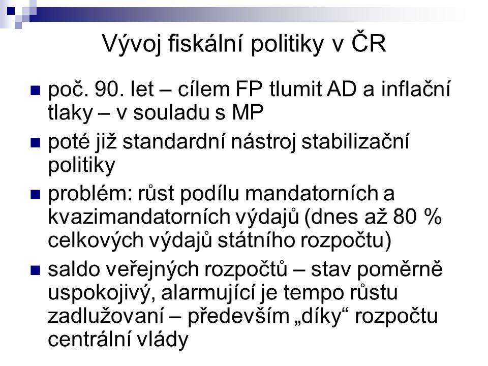 Vývoj fiskální politiky v ČR poč. 90. let – cílem FP tlumit AD a inflační tlaky – v souladu s MP poté již standardní nástroj stabilizační politiky pro