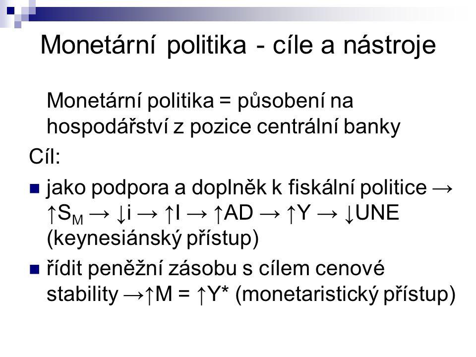 Monetární politika - cíle a nástroje Monetární politika = působení na hospodářství z pozice centrální banky Cíl: jako podpora a doplněk k fiskální pol