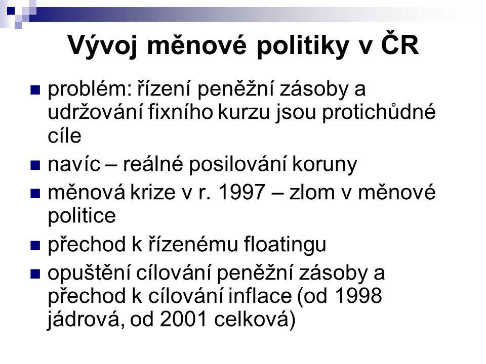 Vývoj fiskální politiky v ČR v mld. CZK – veřejný sektor Zdroj: MF ČR