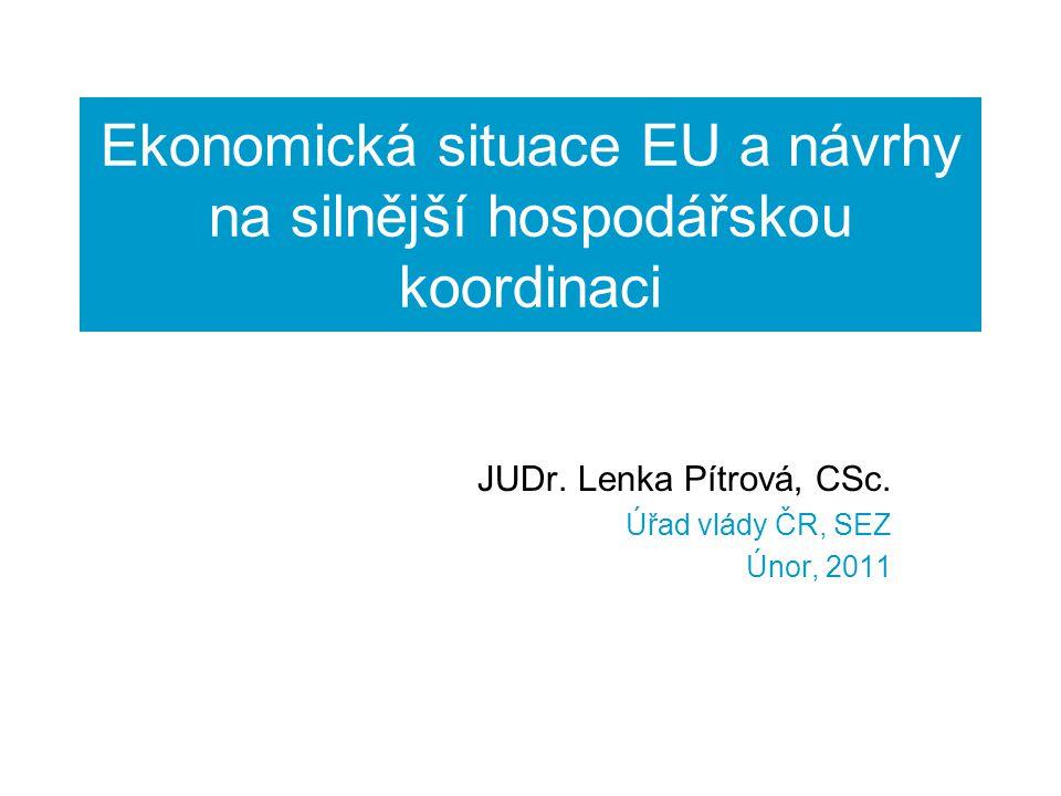 Ekonomická situace EU a návrhy na silnější hospodářskou koordinaci JUDr.